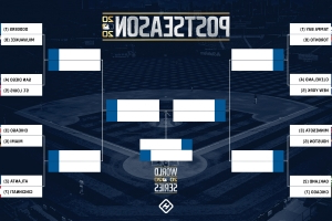 MLB playoff bracket 2020: Updated TV schedule, scores, results for the Wild Card Series